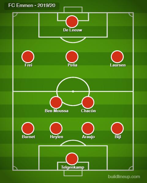 FC Emmen - 2019.20