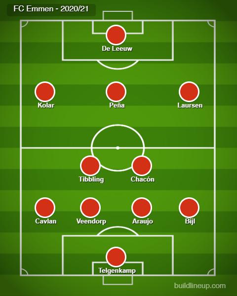 FC Emmen - 2020.21