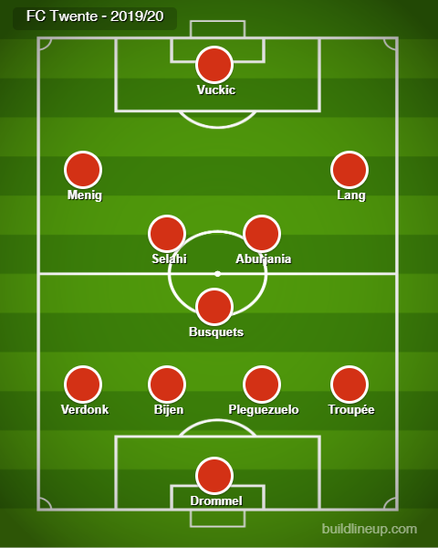 FC Twente - 2019.20