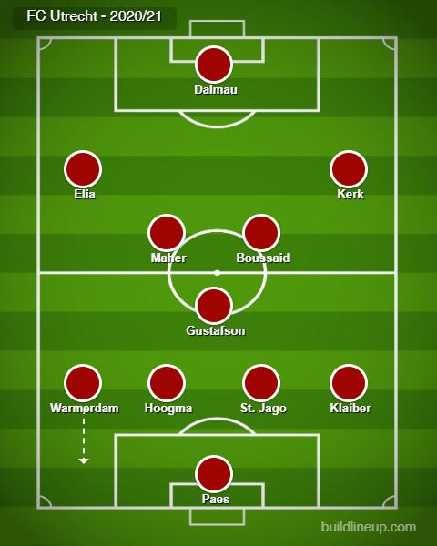 FC Utrecht - 2020.21