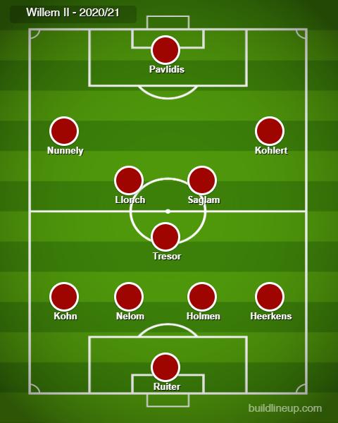 Willem II - 2020.21