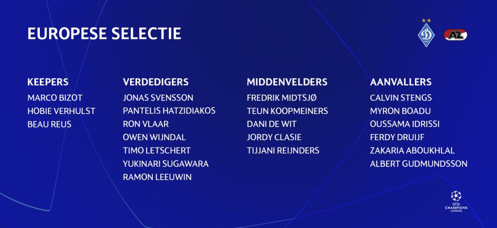 Jogadores relacionados para o jogo contra o Dínamo de Kiev