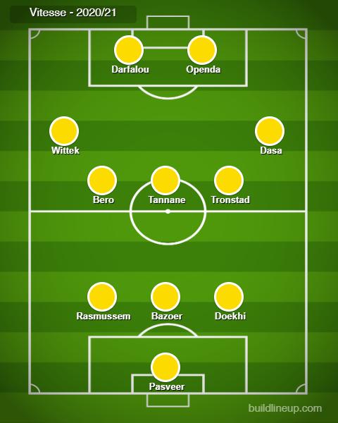 Vitesse - 2020/21