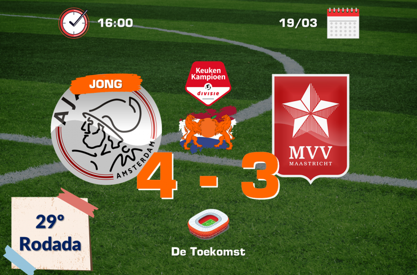 Naci Ünüvar brilha e Jong Ajax volta a vencer na Keuken Kampioen Divisie