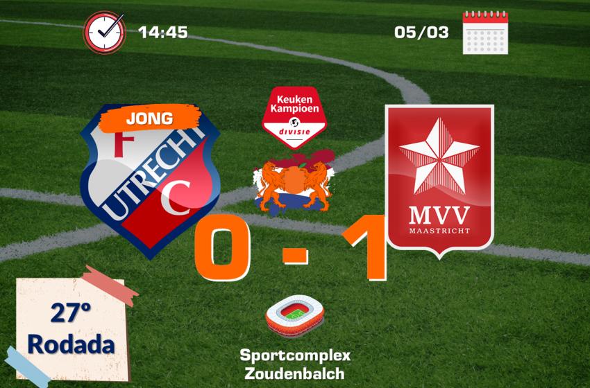 Após quatro anos, MVV Maastricht volta a vencer Jong FC Utrecht em Utrecht