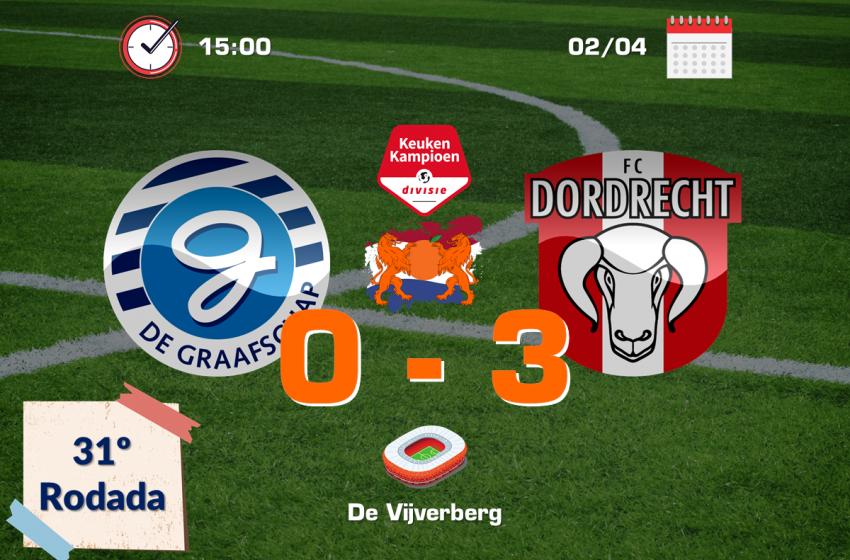 Naoufal Bannis marca duas vezes e FC Dordrecht surpreende De Graafschap em Doetinchem