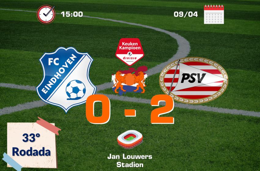 FC Eindhoven volta a perder na Keuken Kampioen Divisie