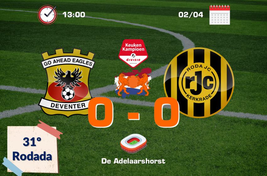 Go Ahead Eagles e Roda JC Kerkrade abrem a 31º da Keuken Kampioen Divisie com empate em 0 a 0
