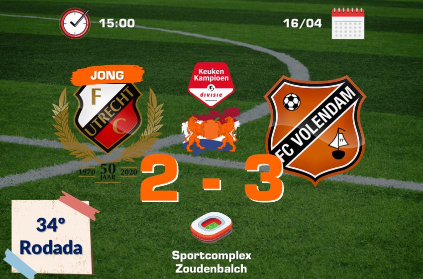 O FC Volendam precisou lutar para garantir a vitória por 3 a 2 diante do Jong FC Utrecht