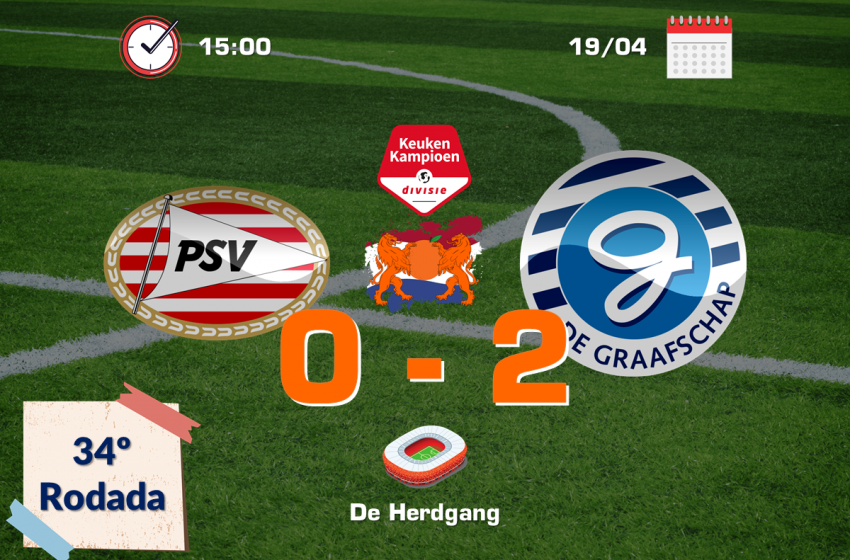 De Graafschap precisou dos primeiros 45 minutos para garantir vitória por 2 a 0 diante do Jong PSV
