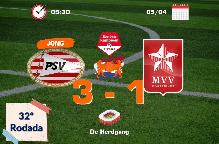 Jong PSV bate MVV Maastricht por 3 a 1