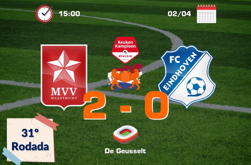 MVV Maastricht bate FC Eindhoven e afunda Eindhovenarens em profunda crise