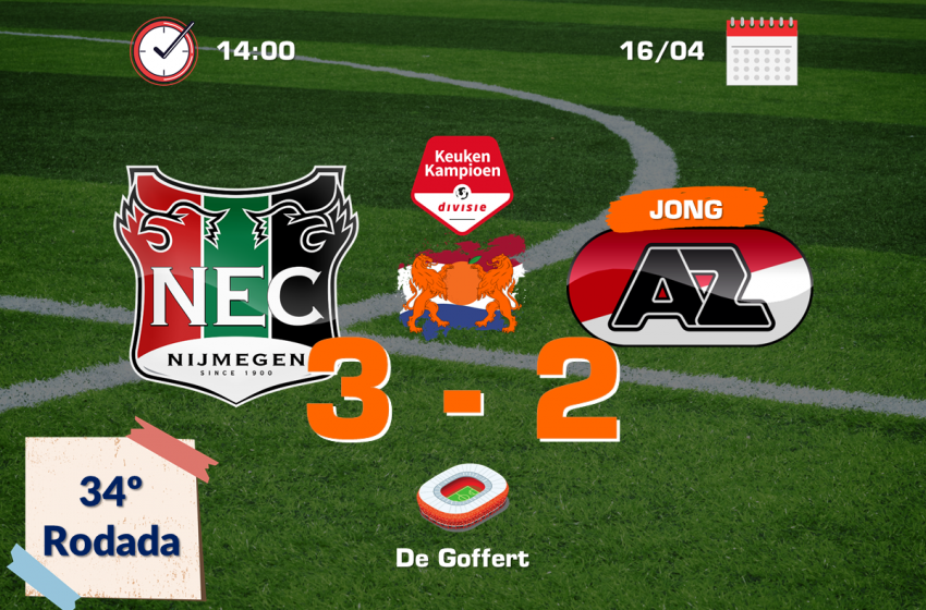 Jong AZ Alkmaar abre vantagem de dois gols e ver o NEC Nijmegen virar o jogo no final da partida