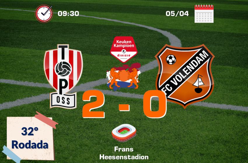 TOP Oss bate FC Volendam por 2 a 0